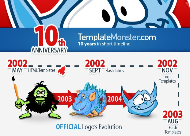 templatemonster10th-anniversary-infographics-top